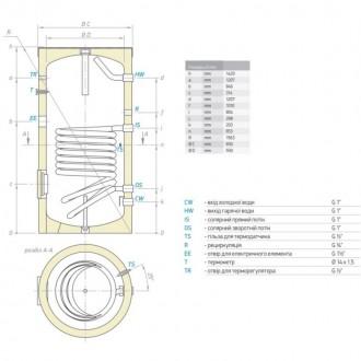 Бойлер Tesy косвенного нагрева 300 л EV12S 300 65 F41 TP цена