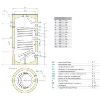Бойлер Tesy косвенного нагрева 500 л EV15/7S2 500 75 цена