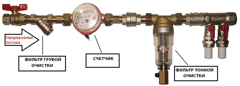 Фильтры грубой очистки води цена