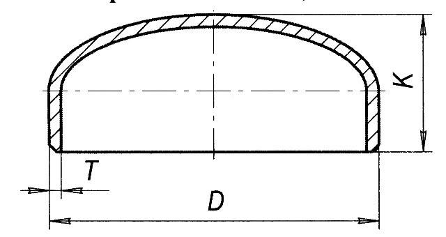 Размеры стальных заглушек