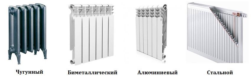 Радиаторы отопления Киев
